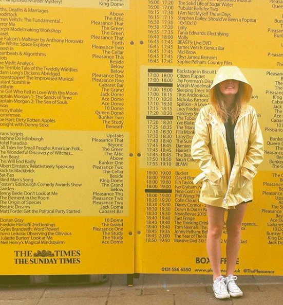 blond girl on a yellow raincoat in front of a yellow wall