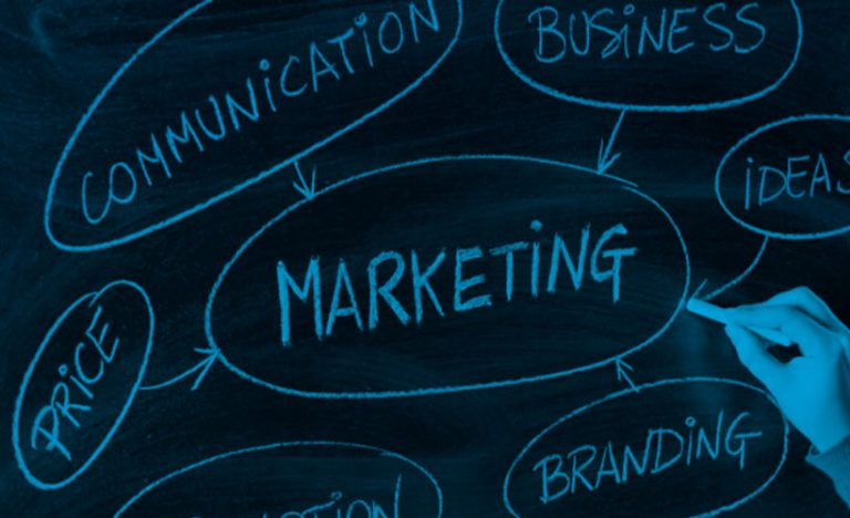 marketing communication business branding